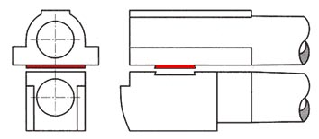rifled barrels Transversal